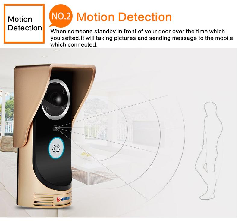 smart phone remote wireless wifi video t rsprechanlage t rklingel home security ebay. Black Bedroom Furniture Sets. Home Design Ideas