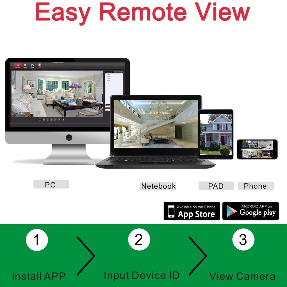 kabellos hdmi 4 kanal wlan ip kamera berwachungsset video berwachung nachtsicht ebay. Black Bedroom Furniture Sets. Home Design Ideas